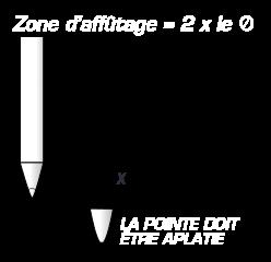 Affutage1DC