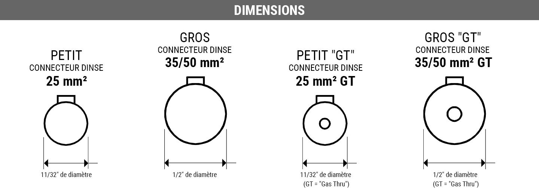 Dimensions connecteurs DINSE